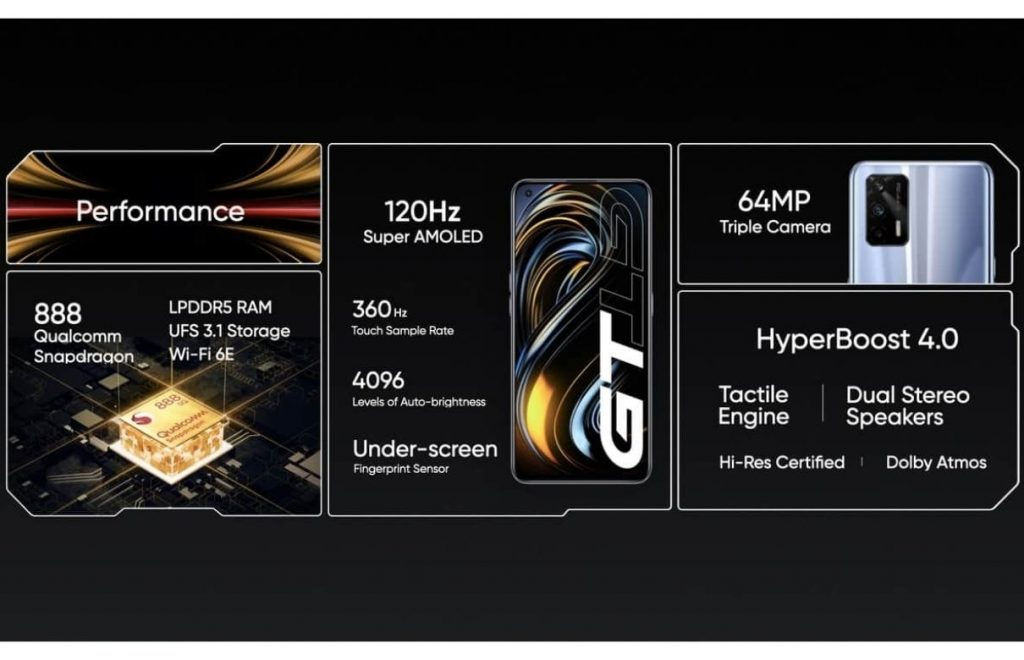 Realme GT 5G graphical specifications